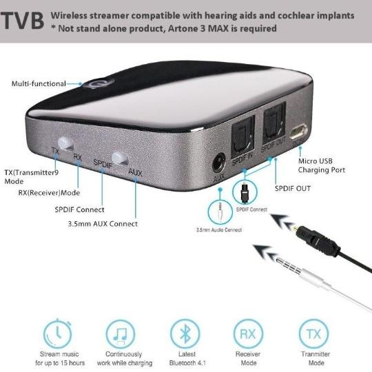 Artone TVB: Bluetooth TV / Audio Transceiver