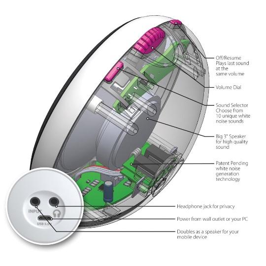 Sound Oasis S-100 White Noise Sound Therapy Machine